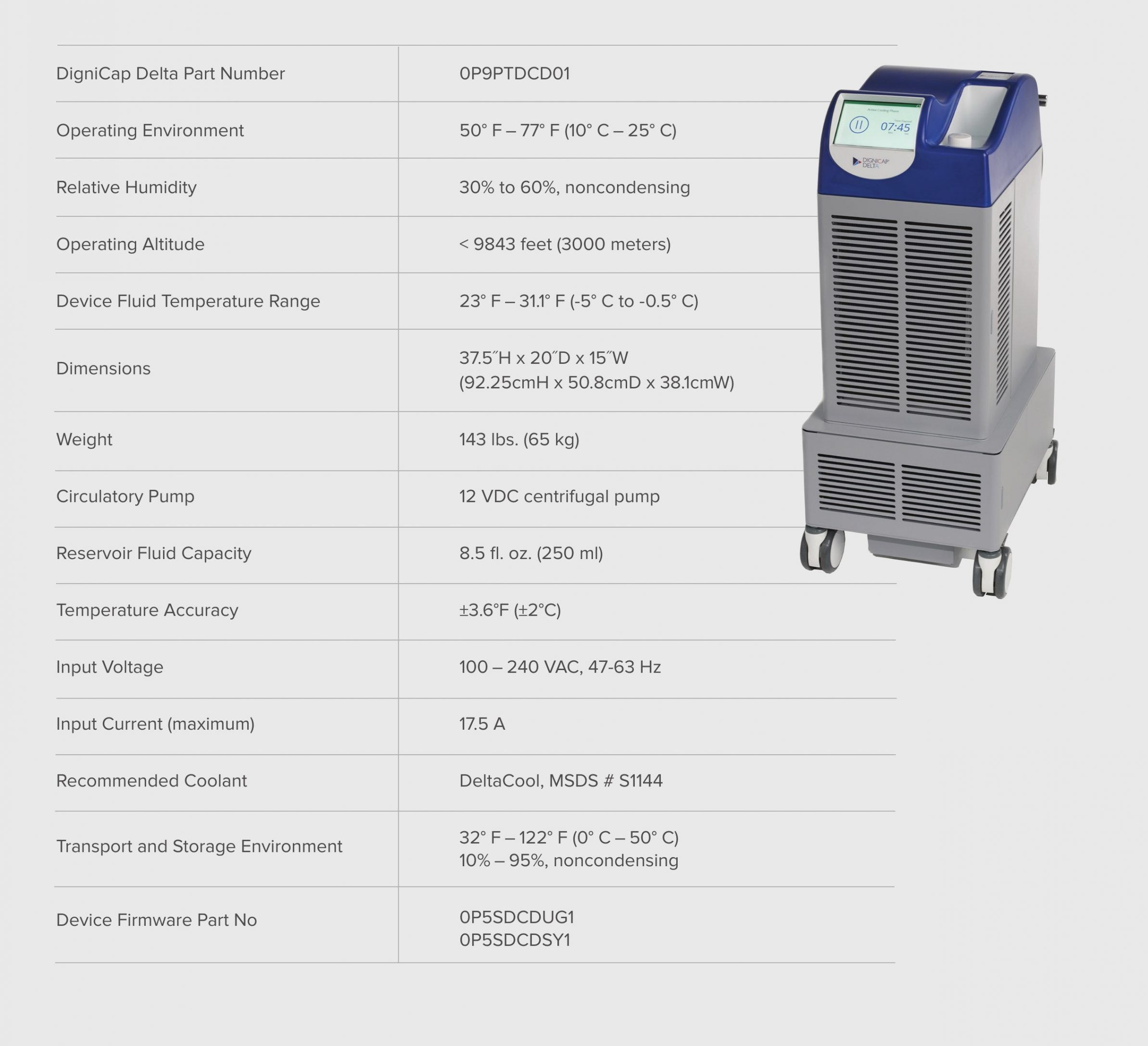 DigniCap Delta Technical Specifications